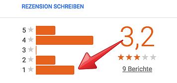 Bewertungsdurchschnitt Google Bewertungen kaufen